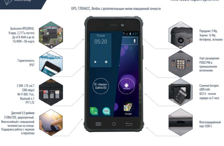 Индустриальный смартфон MIG C55 «Аврора»: создан для суровых условий
