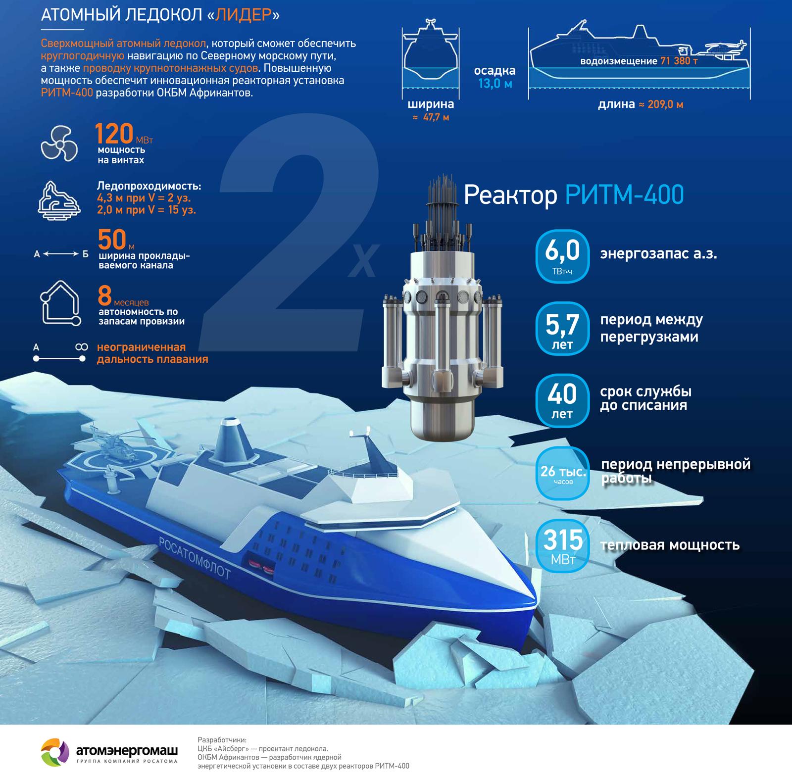 Стартовало строительство атомного ледокола Россия. Рассказываем, чем он уникален