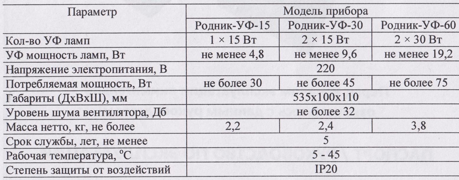 Бактерицидный рециркулятор Родник-УФ