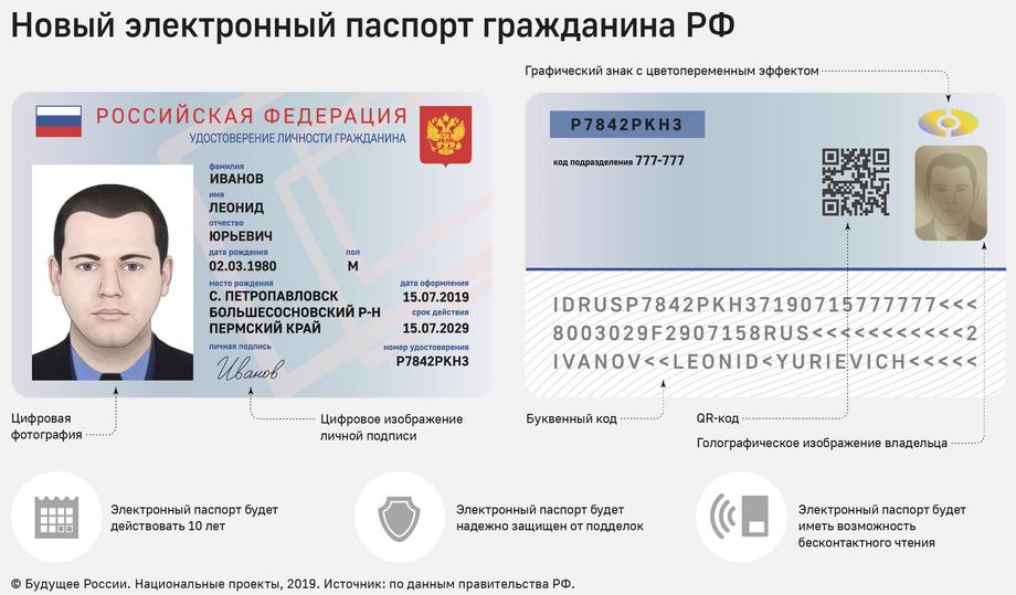 Что нужно знать об электронных паспортах в России